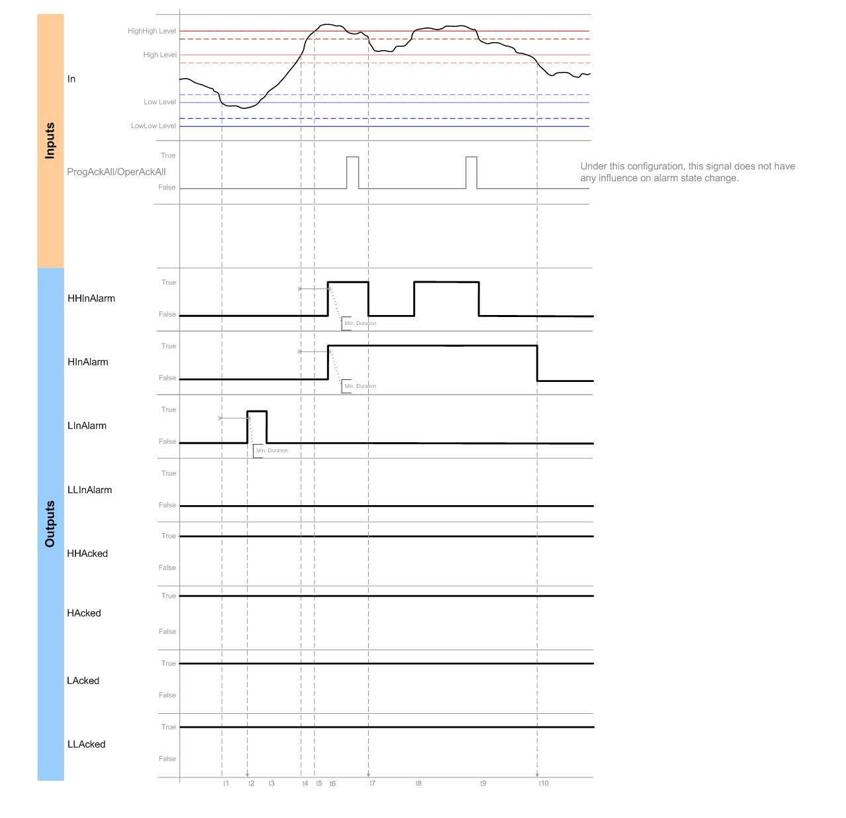 plc programming timing2 plc